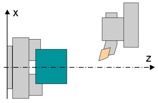 Układ współrzędny maszyn